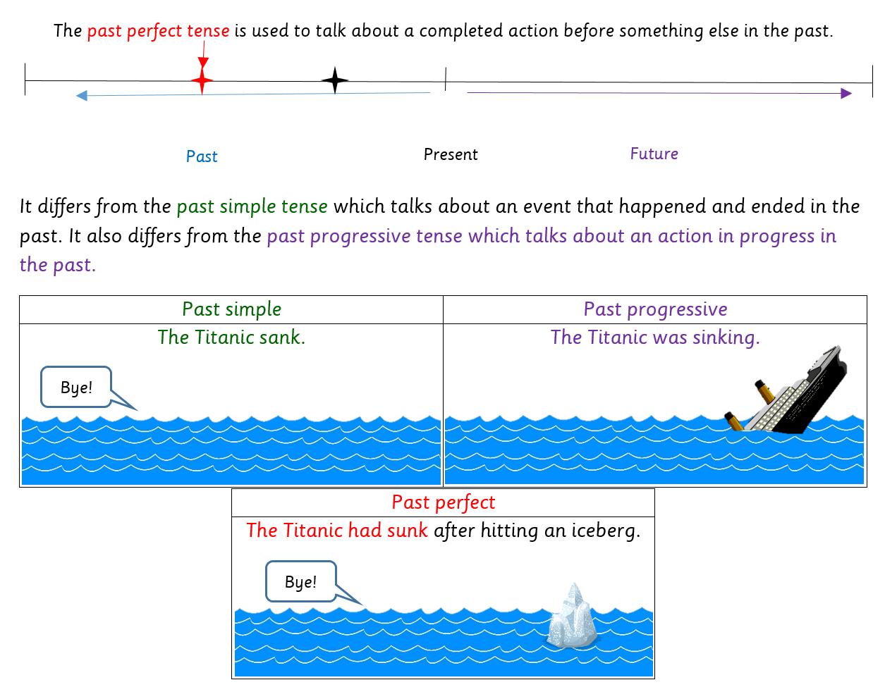 Grammar Archives - Page 5 of 6 - Grammarsaurus