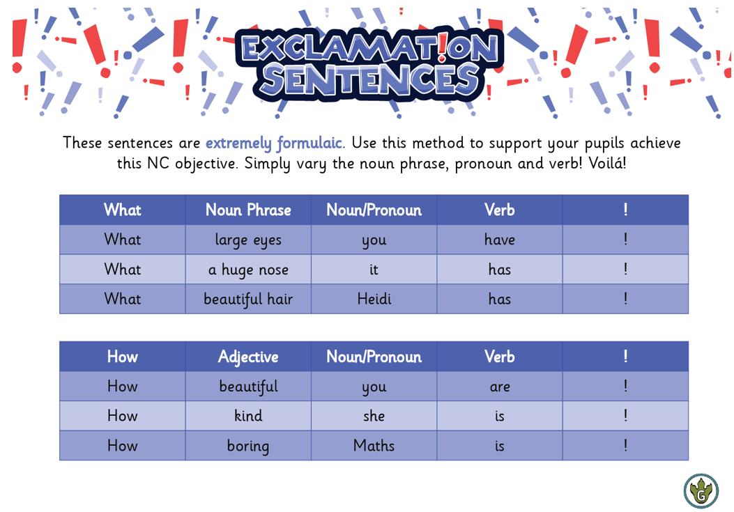 Display Resources Archives Grammarsaurus