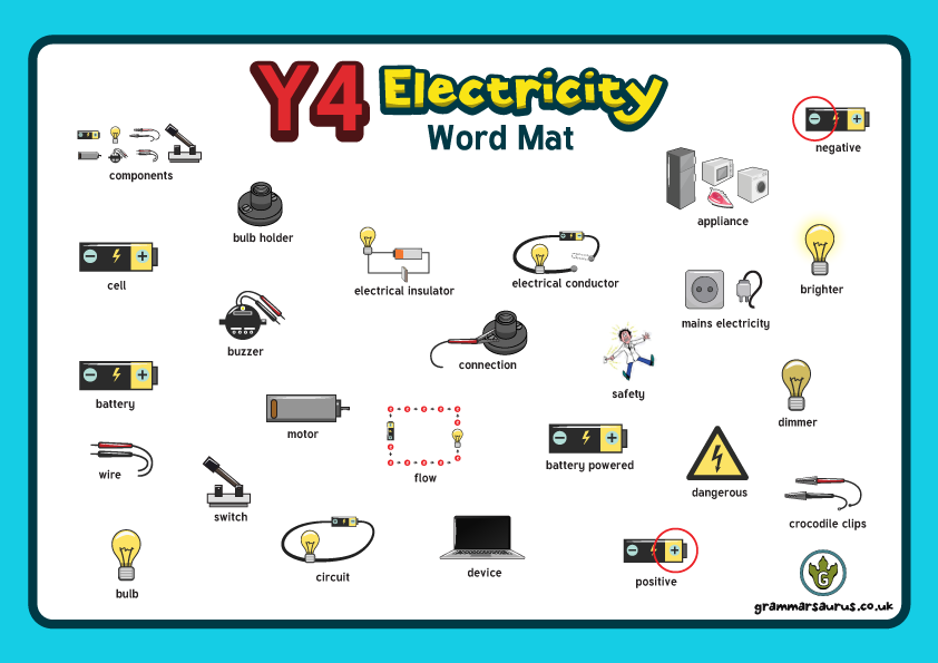 Image result for electricity year 4