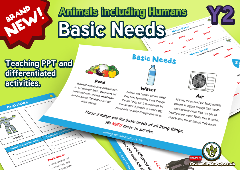 Basic Needs Of Animals Worksheets : Basic needs of animals activities bing images
